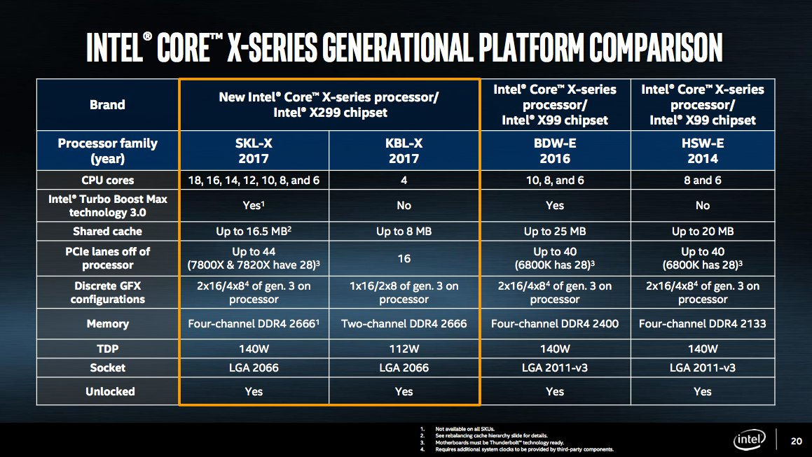 Intel+X+Series+platform+comparison