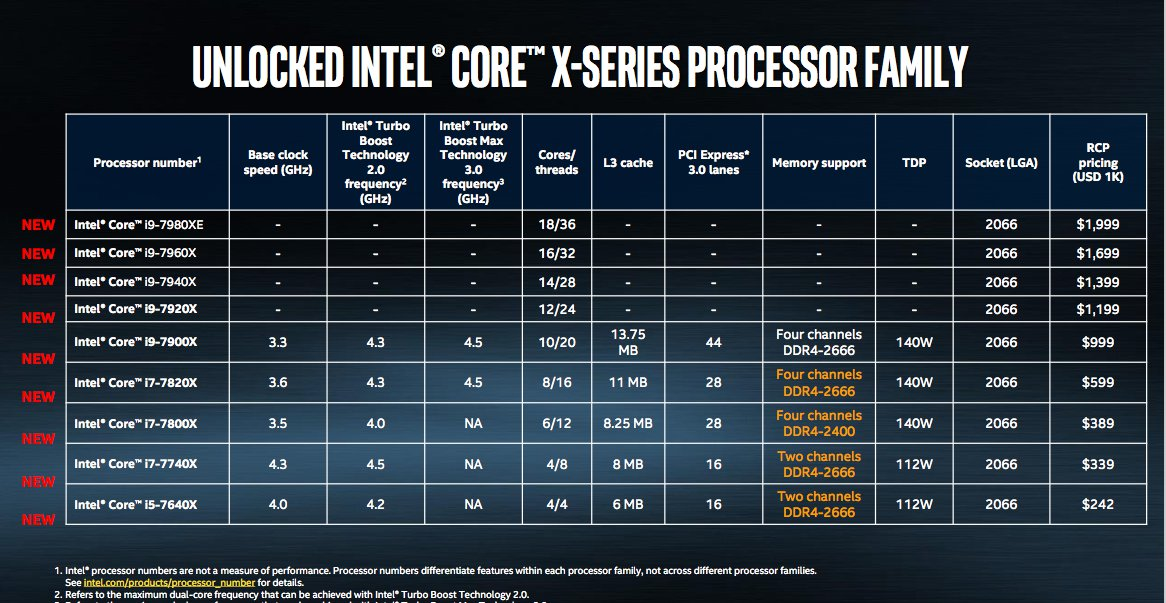 Intel+x+series+family