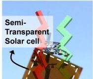 energi solar